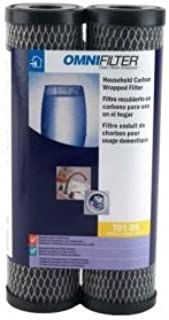 Double Pack Cartridge Water Filter