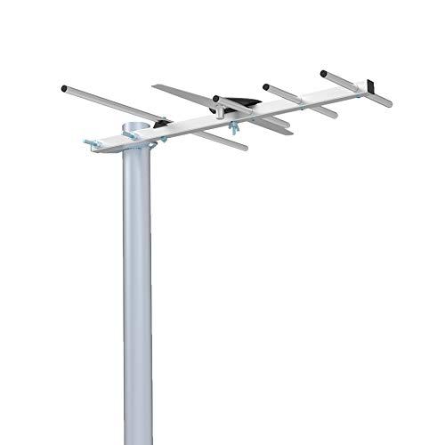 antena ghia fabricante GHIA
