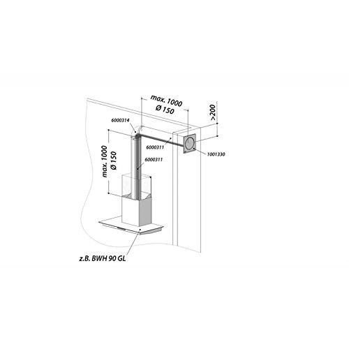 Berbel Komplettset EcoSwitch I 1004732