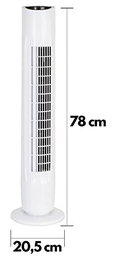 Ecosa Ventiladores de torre