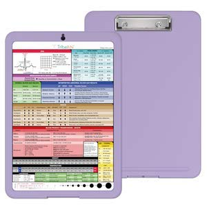 Nursing Clipboard with Storage by Tribe RN - Nurse Clipboard with Quick Access Cheat Sheet and Online Clinical Resource Library for Nurses and Nursing Students
