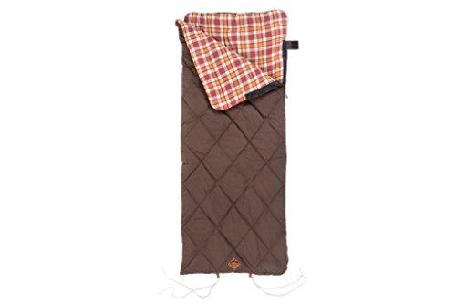 NEMO Huckleberry Bed Roll (Drifter/Cabin Plaid)