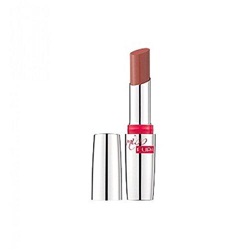 Pupa Lippenstift er Pack(x)