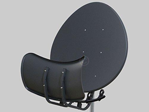 Antenne Wavefrontier T90 Toroidal, 5 LNB Halterungen Einzelnverpackt grau ORIGINAL 2. Generation NEU