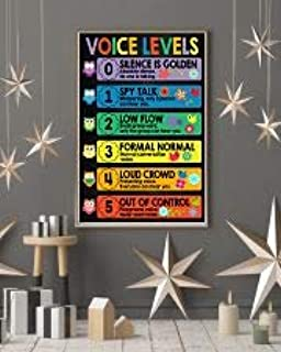 Voice 5 Levels Silence is Golden Absolute Silence no-one is Talking-spy Teachers Quotes Poster Home Art Wall Art Posters Prints Livingroom Kitchen-Room No Frame (16x24)