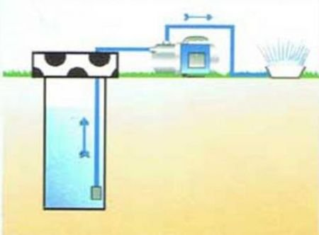 HAUSWASSERWERK HAUSWASSERAUTOMAT LEISE KREISELPUMPE PUMPE AQUA INNO-TEC 1300Watt mit DURCHFLUSSWÄCHER AC3 als Druckschalter, 5-Stufige laufruhige Pumpe für klares Brauchwasser zur Trinkwasser Garten Regenwasser Hauswasser Versorgung - 3