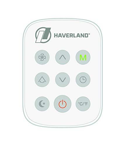 Haverland TAC-1219