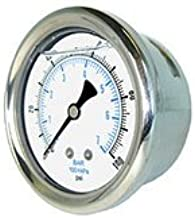 NEW STAINLESS STEEL LIQUID FILLED PRESSURE GAUGE WOG WATER OIL GAS 0 to 100 PSI BACK MOUNT 0-100 PSI 1/8