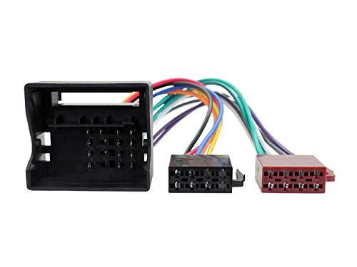 Connects2 CT20NS06 Accesorio para Coche