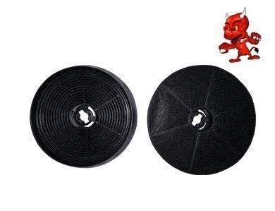 SPARSET 2 Aktivkohlefilter Kohlefilter Filter passend für Dunstabzugshaube PYRAMISES5 65099901