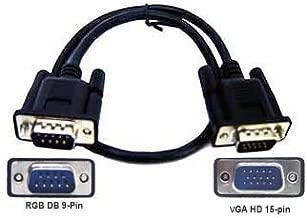 D-Sub 15-Pin VGA To DB 9-Pin RGB Adapter Cable