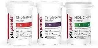 PTS Panels CardioChek Cholesterol Testing Starter Kit