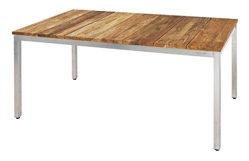 Zebra Naxos 160, Tisch