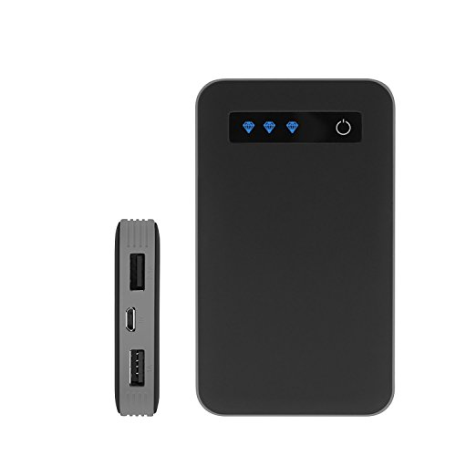 iJoy Portable Charger Ultra-Slim 10000mAh Power 10K Power Bank (Black)