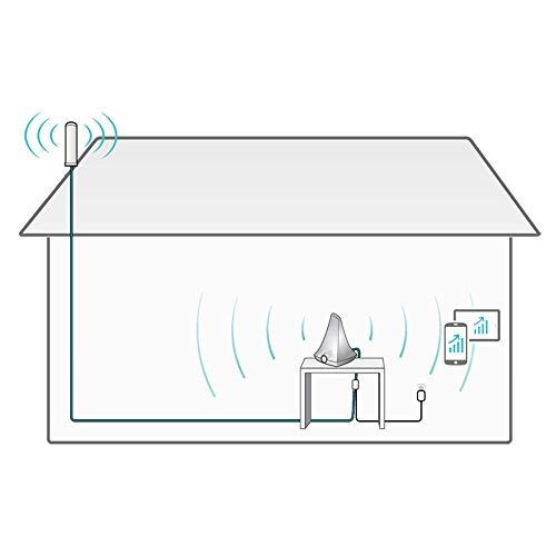 SureCall Fusion4Home - Kit de Mejora de señal de teléfono móvil