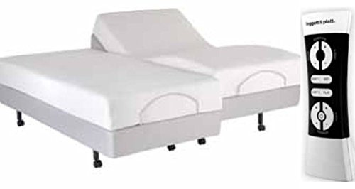 Leggett & Platt and DynastyMattress S-Cape Adjustable Bed