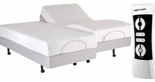 Leggett & Platt and DynastyMattress S-Cape Adjustable Bed