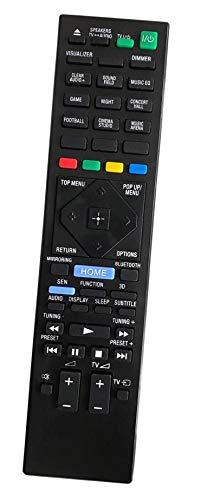 Ersatz Fernbedienung für Sony AV System Fernbedienung RM-ADP120 | RMADP120
