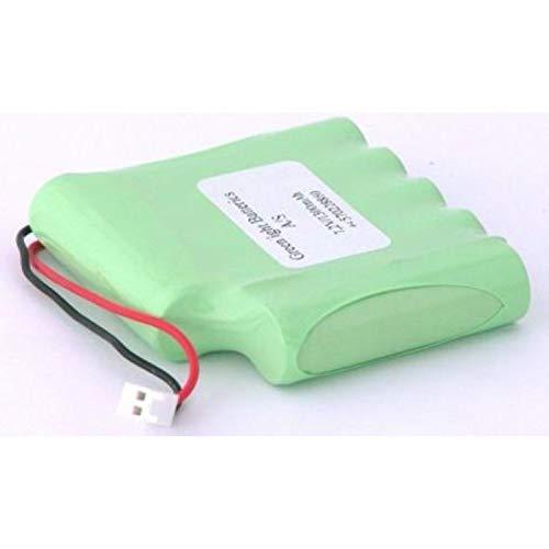 GLOBUS Pacco batteria per MD - PL - MG
