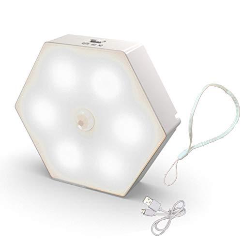 Mixnon Luz Nocturna Infantil,Luz Calida LED Noche con Luz Sensor,Luz Lámpara con parche magnético y Acollador,Ahorro de Energía Luz para Habitación Bebé,Pasillos,Dormitorio, camping etc.