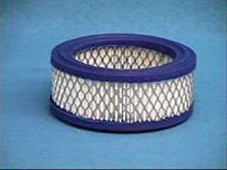 Killer Filter Replacement for MAIN FILTER MF0576458