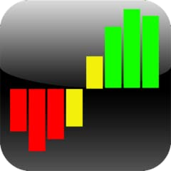 Access your Chart Templates from the TC2000 desktop software View your personal WatchLists from the TC2000 desktop software Run your EasyScans and view the results on your mobile device. Includes pre-built WatchLists for stocks, indexes, ETF's, Forex...