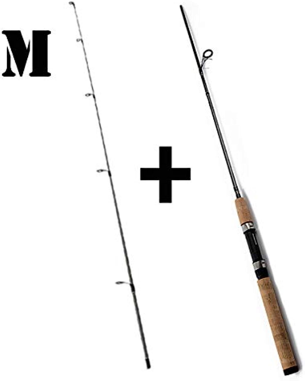 Spinning Rod 99% Carbon 1.8M Fishing Rod Pole Boat Rock Sea Rod
