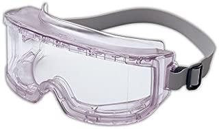 Best uvex futura goggles Reviews