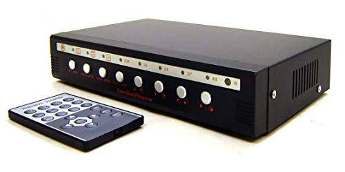4-Channel Quad Video Picture-in-Picture Video Processor with Audio Support