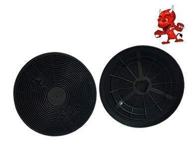 1 SET 2 Aktivkohlefilter Fettfilter Kohlefilter Filter ST1 für Dunstabzugshaube Abzugshaube Baumatic TEL06SS, TEL06W, F60.2SS