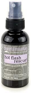 Peaceful Mountain Hot Flash Rescue Spray, 2 Fluid Ounce