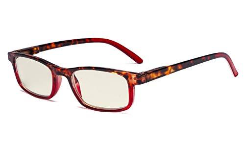 Bester der welt Eyekepper Blaulicht-Schutzbrille, Computerbrille mit Augenschutz und Kopfschmerzschutz…