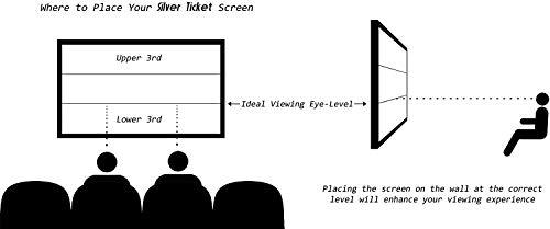 Silver Ticket Pantalla para proyector de cine, 4K, Ultra HD, marco fijo con 6 piezas