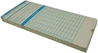 Cartão De Ponto Relógio Cartográfico - 270g/m2 MD01 c 50 UN