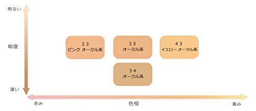 ちふれモイスチャーパウダーファンデーション(スポンジ入り)ケース+レフィル34オークル系14g