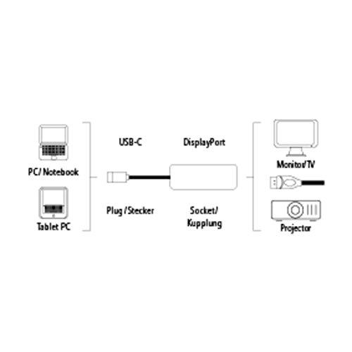 Hama USB-C Adapter auf DisplayPort (Anschluss von Geräten mit USB 3.1 Type-C und Thunderbolt 3 an Display Port 1.2 Monitore/TV/Beamer, Ultra HD, 4k, vergoldeter Stecker) schwarz