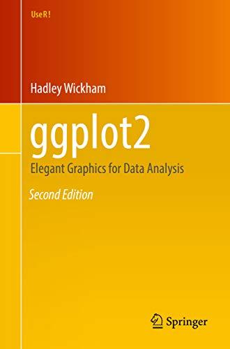 ggplot2: Elegant Graphics for Data Analysis (Use R!) (English Edition)