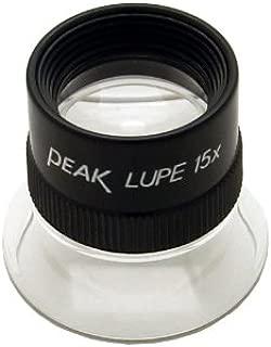 ピーク ルーペ15× 15倍 拡大鏡 1962