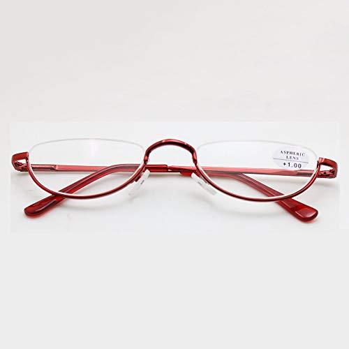 Gnova Halbbild-Lesebrille, Halbmond-Lesebrillen, Stilvolle Brille, Anti Eyestrain, Anti Scratch, Anti Smudgy