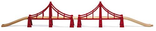 BRIO World - Double Suspension Bridge