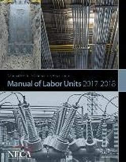 Best neca labour units Reviews