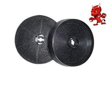 1 Aktivkohlefilter Kohlefilter Filter passend für Dunstabzugshaube Respekta CH 2060