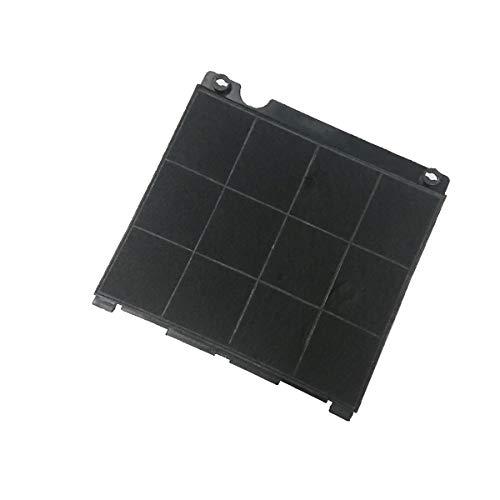 ELECTROLUX Kohlefilter für elektrische Dunstabzugshaube