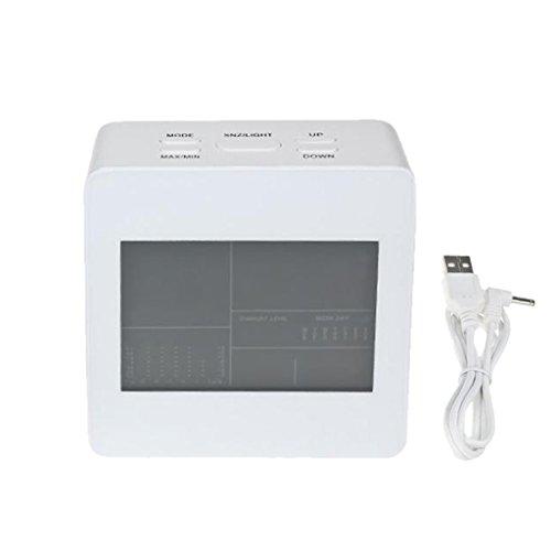 MagiDeal Thermomètre Hygromètre Intérieur Multifonctionnel Affichage Heure Date avec Horloge Réveille-Main - 80x 35x 80mm