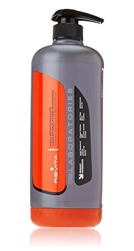 Shampoos Anti Caida marca REVITA