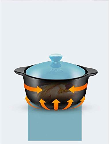 Küchenwaren Kochgeschirr aus Gusseisen Bottom Dutch Oven, Auflauf Herd Keramik Suppentopf Haushalt Feuer ist geeignet for alle Arten von Öfen-orange (Color : Cyan)