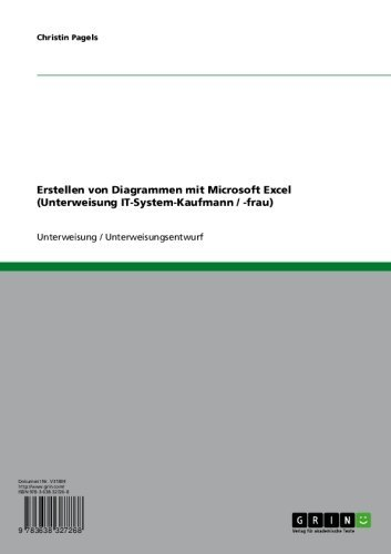 Erstellen von Diagrammen mit Microsoft Excel (Unterweisung IT-System-Kaufmann / -frau)