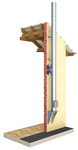 Edelstahlschornstein Bausatz DW doppelwandig, Wandmontage mit einer Länge von 6,7 Meter und 150mm Innendurchmesser