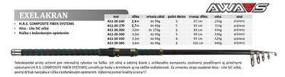 Awa Shima Canna da pesca alla carpa Rod EXEL AKRAN da 3,60 m a 90 g.