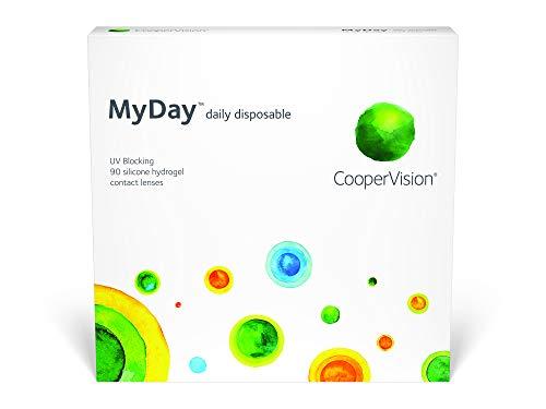MyDay daily disposable (90 Stk.) (Dioptrien: +02.00 / Radius: 8.4 / Durchmesser: 14.2)